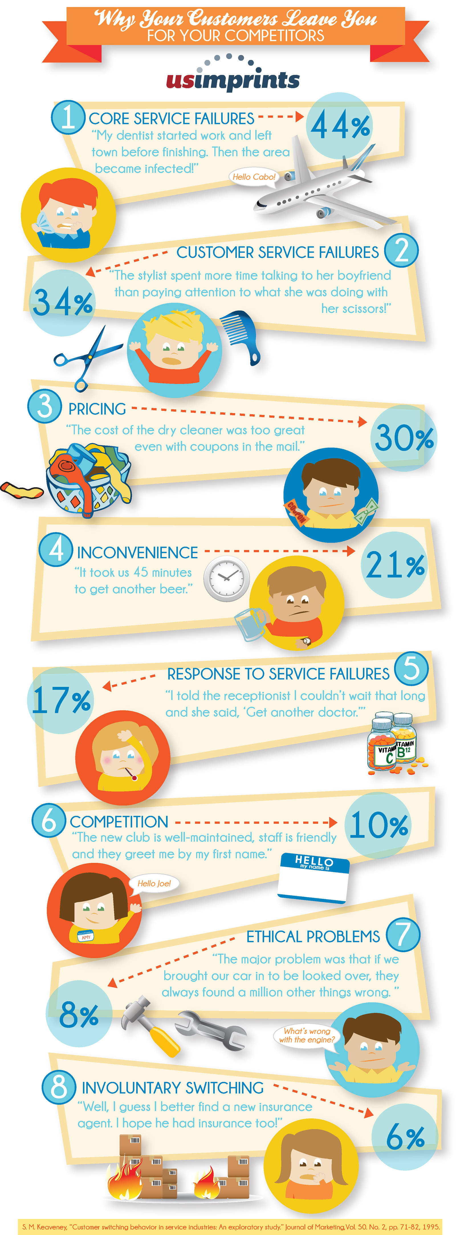 Why Your Customers Leave You For Your Competitors Infographic