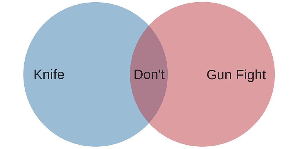 Knife vs. Gun